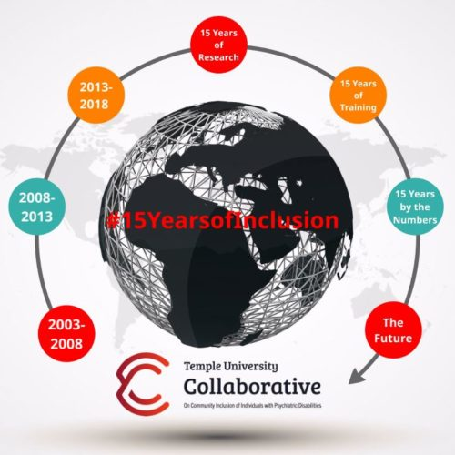 Temple University Collaborative 15 Years of Inclusion