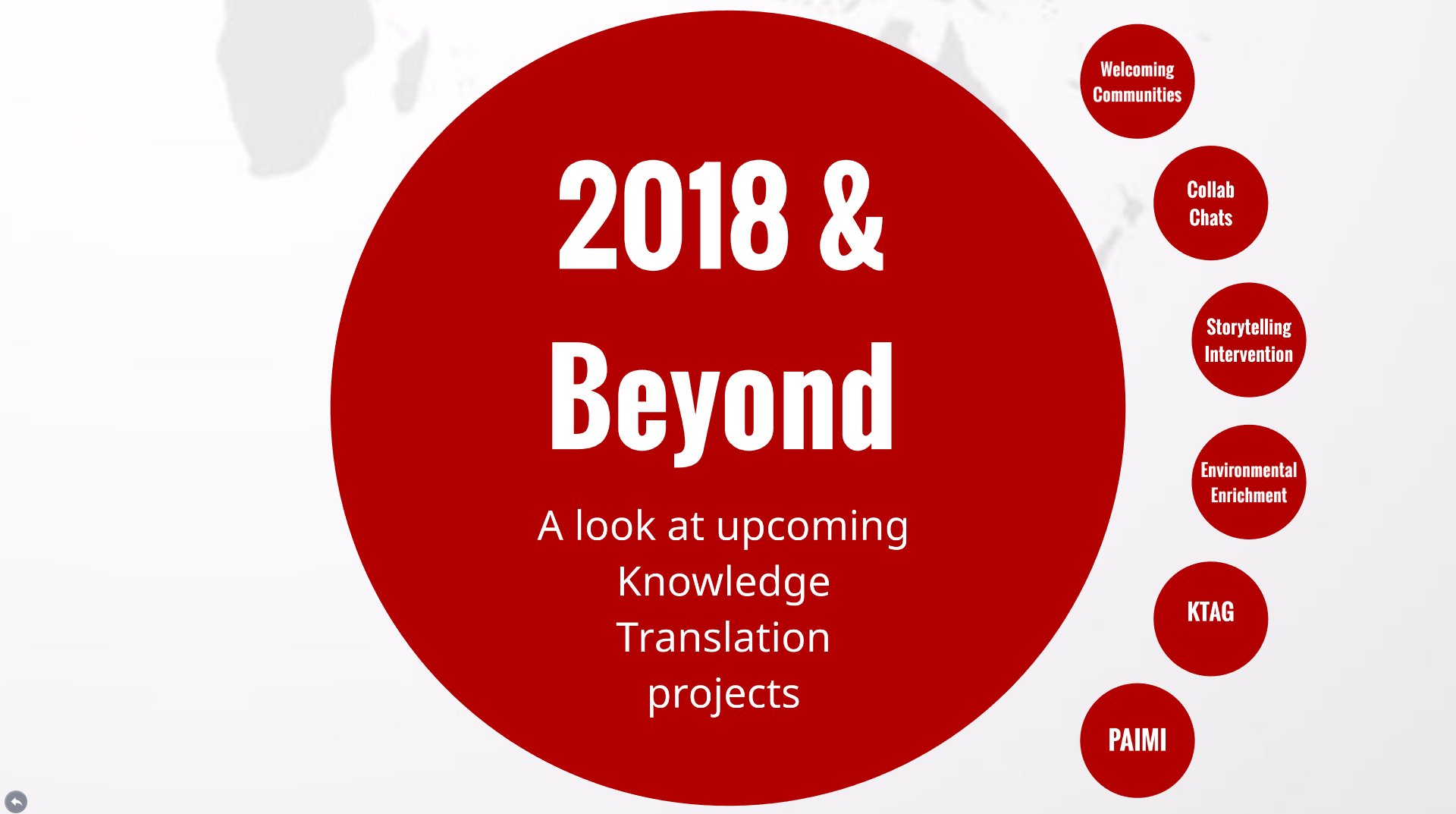"Title slide ""2018 and beyond a look at upcoming knowledge translation projects"" with subtitle bubbles of welcoming communities, collab chats, storytelling intervention, environmental enrichment, KTAG, and PAIMI"